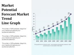 market_potential_forecast_market_trend_ppt_templates_Slide01