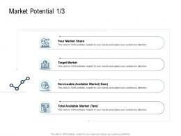 Market Potential Go To Market Product Strategy Ppt Guidelines