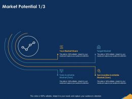 Market Potential Needs And Capture Powerpoint Presentation Elements