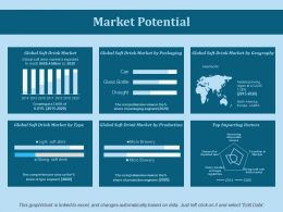 Market Potential Ppt Slides Background