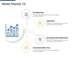 market potential share factor strategies for customer targeting ppt microsoft