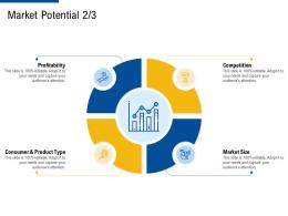 market potential size factor strategies for customer targeting ppt infographics