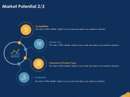 Market Potential Size Ppt Powerpoint Presentation