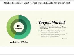 Market Potential Target Market Share Editable Doughnut Chart Ppt Slide Styles