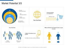 market potential total factor strategies for customer targeting ppt download