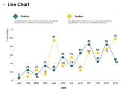 Market Prediction Powerpoint Presentation Slides