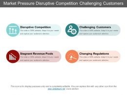 Market Pressure Disruptive Competition Challenging Customers