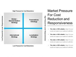 Market Pressure For Cost Reduction And Responsiveness