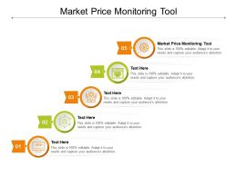 Market Price Monitoring Tool Ppt Powerpoint Presentation Layouts Guidelines Cpb