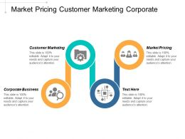 Market Pricing Customer Marketing Corporate Business Business Acquisition Cpb