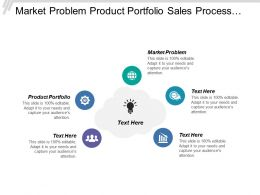 Market Problem Product Portfolio Sales Process Product Roadmap