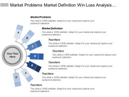 Market Problems Market Definition Win Loss Analysis Distribution Strategy