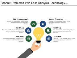 Market Problems Win Loss Analysis Technology Assessment Product Roadmap