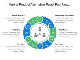 Market Product Alternative Fossil Fuel New Renewable Energy