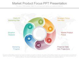 Market Product Focus Ppt Presentation