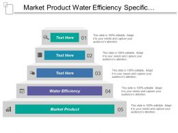 Market Product Water Efficiency Specific Improvement Return Investment