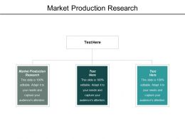 Market Production Research Ppt Powerpoint Presentation Model Graphics Cpb