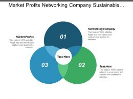 Market Profits Networking Company Sustainable Development Communications Skills Cpb