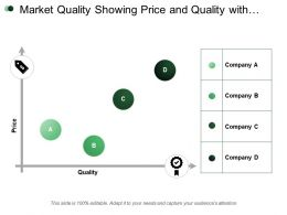 Market Quality Showing Price And Quality With Four Company
