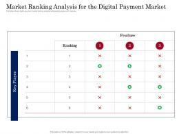 Market Ranking Analysis For The Digital Payment Market Digital Payment Business Solution Ppt Grid