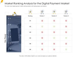 Market Ranking Analysis For The Digital Payment Market Ppt Gallery Graphics