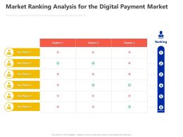 Market Ranking Analysis For The Digital Payment Market Ppt Powerpoint Presentation Professional