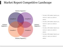 Market Report Competitive Landscape Powerpoint Templates