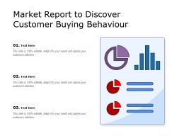 Market Report To Discover Customer Buying Behaviour
