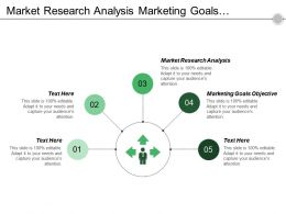 Market Research Analysis Marketing Goals Objective Marketing Methods