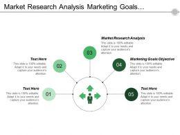 Market Research Analysis Marketing Goals Objective Marketing Methods