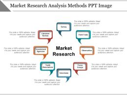 Market Research Analysis Methods Ppt Image