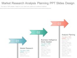 Market Research Analysis Planning Ppt Slides Design