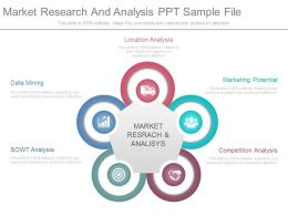 market research and analysis ppt sample file