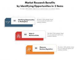 Market Research Benefits By Identifying Opportunities In 3 Items