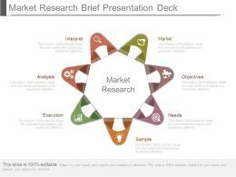 Market Research Brief Presentation Deck