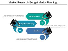 Market Research Budget Media Planning Understanding Business Goals