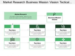 Market Research Business Mission Vision Tactical Marketing Quantity Analysis
