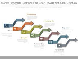 Market Research Business Plan Chart Powerpoint Slide Graphics