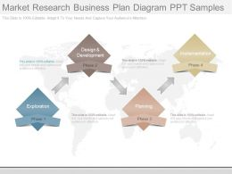 Market Research Business Plan Diagram Ppt Samples