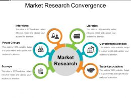 Market Research Convergence Powerpoint Slide Inspiration