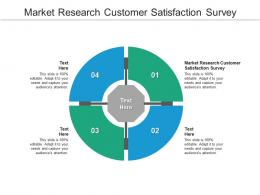Market Research Customer Satisfaction Survey Ppt Powerpoint Presentation Pictures Backgrounds Cpb