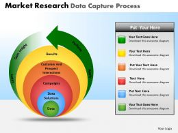 Market Research Data Capture Process Powerpoint Slides And Ppt Templates DB