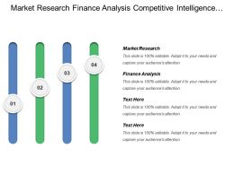 Market Research Finance Analysis Competitive Intelligence Customer Intelligence