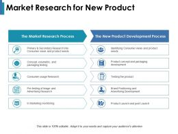 Market Research For New Product Consumer Usage Research Testing
