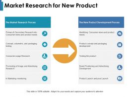 Market Research For New Product Identifying Consumer Views