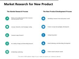 Market Research For New Product Process Ppt Powerpoint Presentation Show Slide