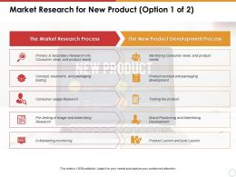 Market Research For New Product The Market Research Process