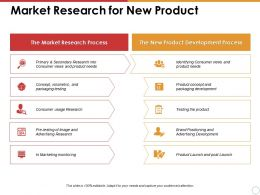 Market Research For New Product The New Product Development