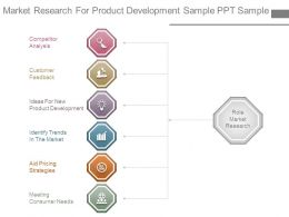 Market Research For Product Development Sample Ppt Sample