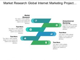 Market Research Global Internet Marketing Project Management Event Marketing Cpb
